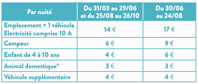 Emplacement Camping Le Bosc 4* St-Cyprien 66